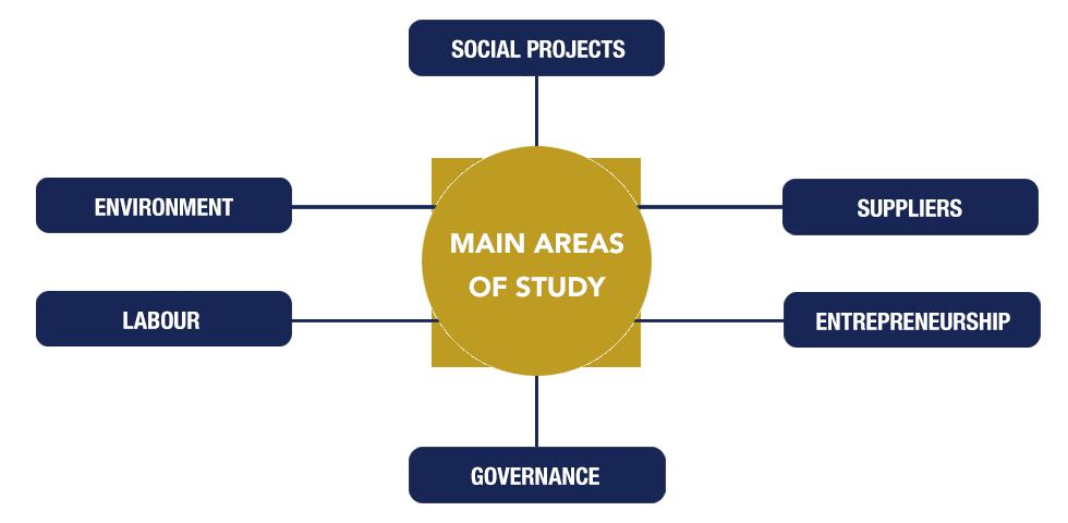 Corporate Social Responsibility | Hierros y Metales Tirso ...